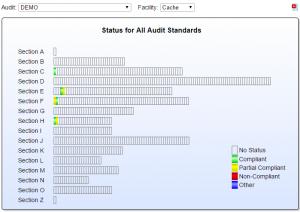 self_audit_Assessments_standards