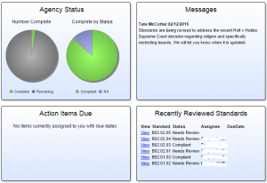 self_audit_Assessments_core
