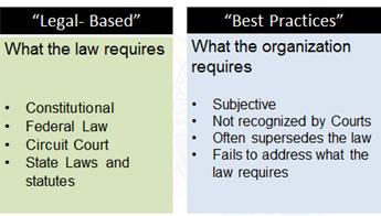 legalBasedverseBestPractice