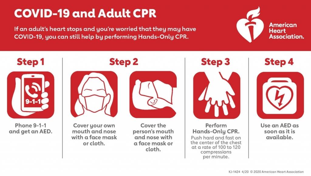 COVID-19 CPR